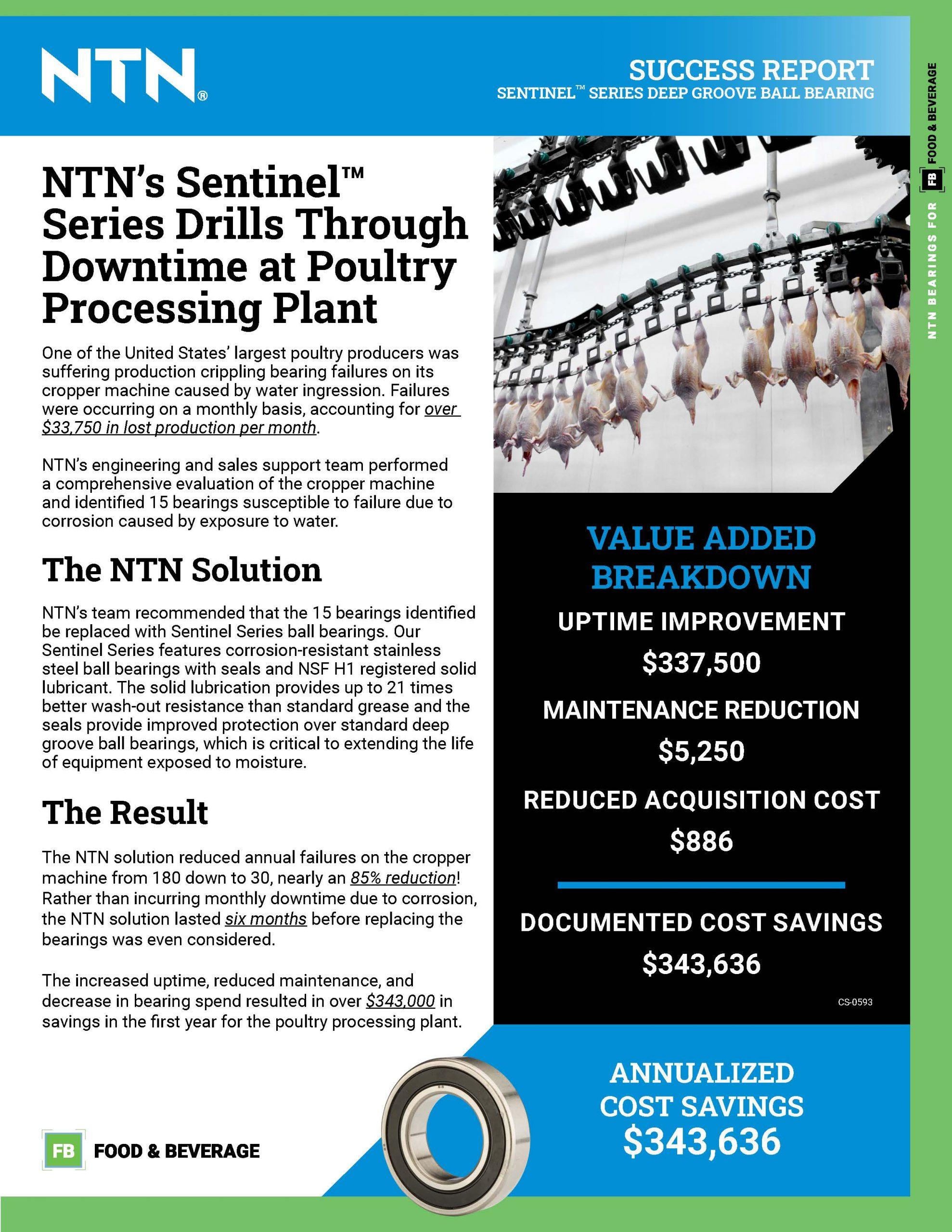 NTN-Food&Bev-SuccessReport-Cropper-20NVVAFB01_Page_1