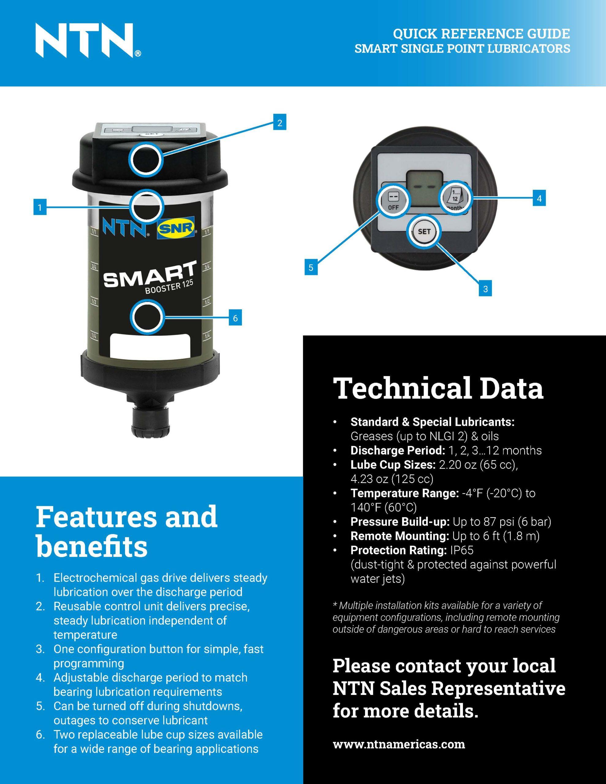 NTN Smart Single Point Lubricators